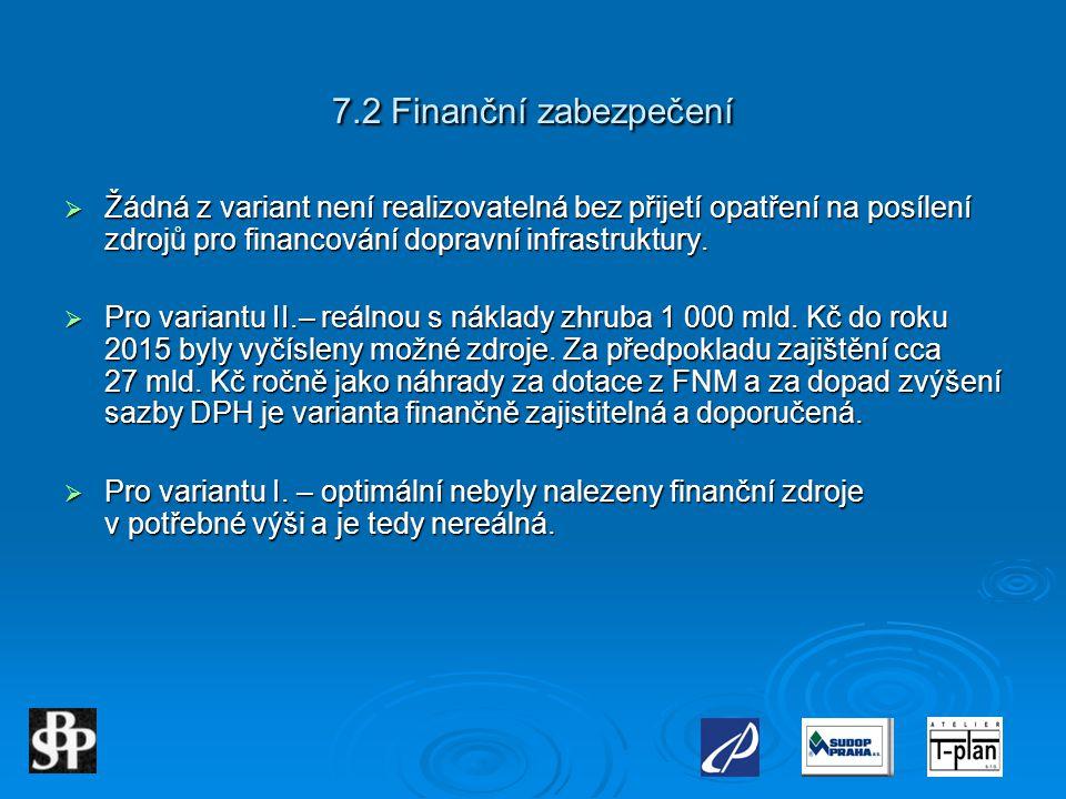 7.2 Finanční zabezpečení  Žádná z variant není realizovatelná bez přijetí opatření na posílení zdrojů pro financování dopravní infrastruktury.  Pro