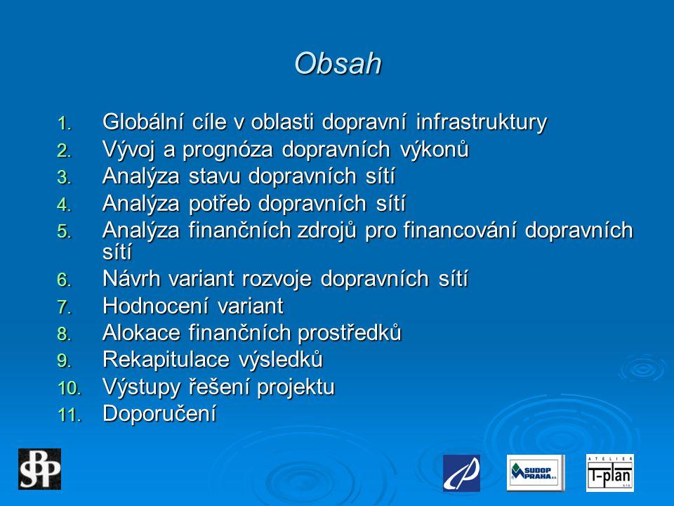 Obsah 1. Globální cíle v oblasti dopravní infrastruktury 2. Vývoj a prognóza dopravních výkonů 3. Analýza stavu dopravních sítí 4. Analýza potřeb dopr