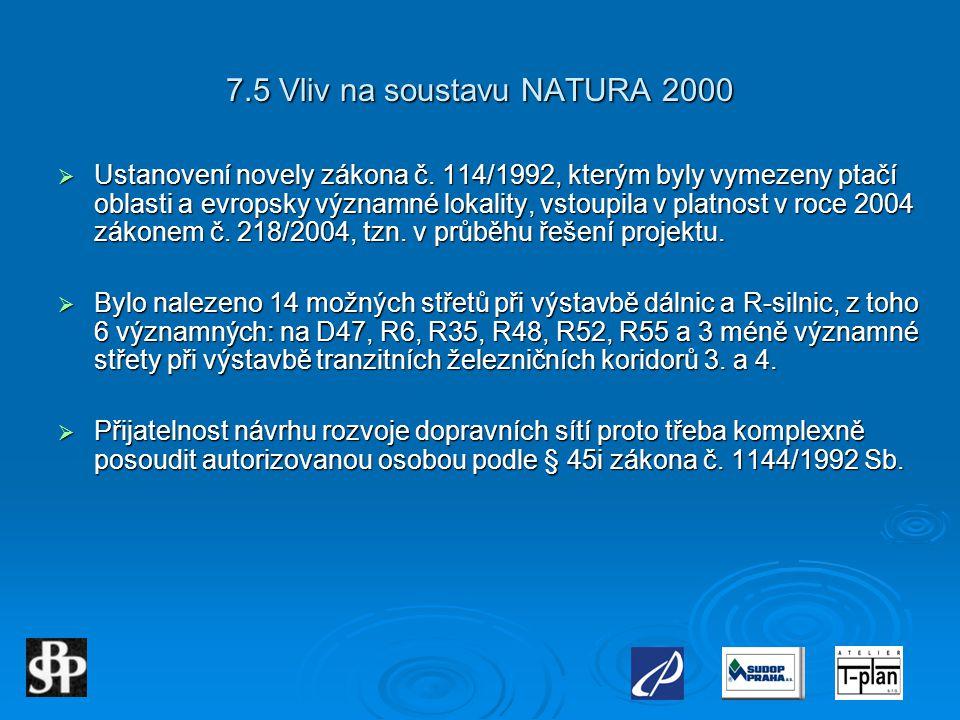 7.5 Vliv na soustavu NATURA 2000  Ustanovení novely zákona č. 114/1992, kterým byly vymezeny ptačí oblasti a evropsky významné lokality, vstoupila v