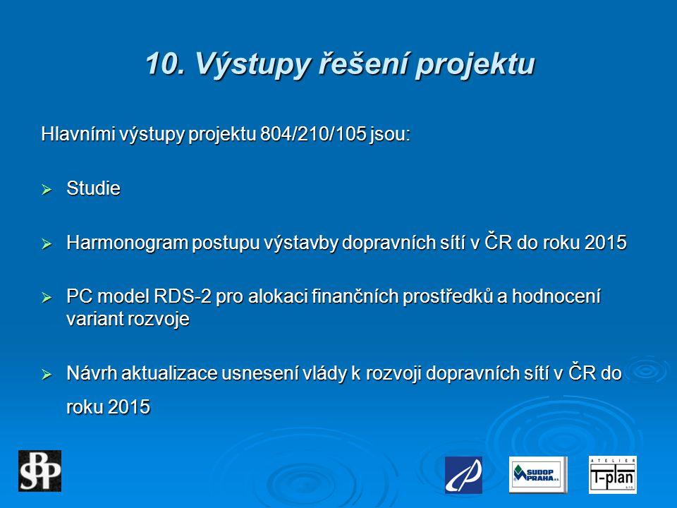 10. Výstupy řešení projektu Hlavními výstupy projektu 804/210/105 jsou:  Studie  Harmonogram postupu výstavby dopravních sítí v ČR do roku 2015  PC