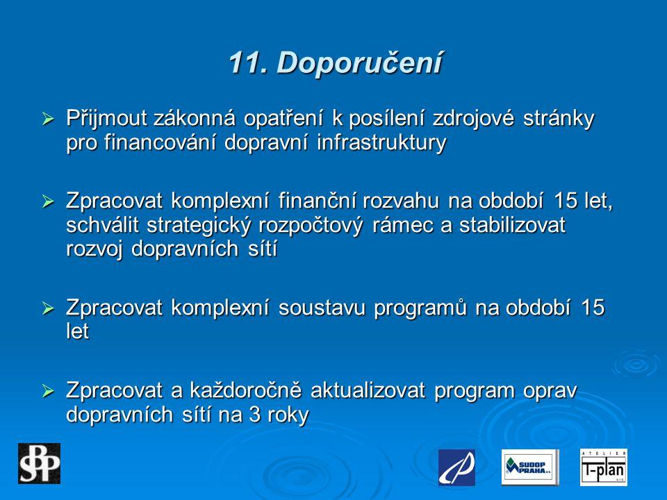 11. Doporučení  Přijmout zákonná opatření k posílení zdrojové stránky pro financování dopravní infrastruktury  Zpracovat komplexní finanční rozvahu