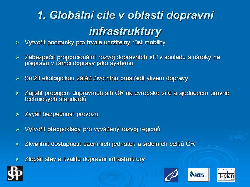 1. Globální cíle v oblasti dopravní infrastruktury  Vytvořit podmínky pro trvale udržitelný růst mobility  Zabezpečit proporcionální rozvoj dopravní