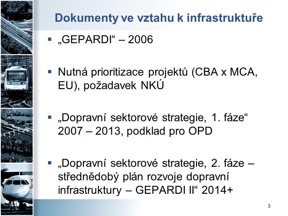 """3 Dokumenty ve vztahu k infrastruktuře  """"GEPARDI"""" – 2006  Nutná prioritizace projektů (CBA x MCA, EU), požadavek NKÚ  """"Dopravní sektorové strategie"""