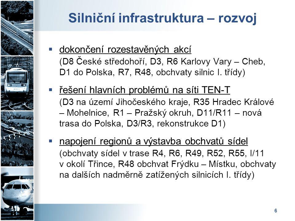 6 Silniční infrastruktura – rozvoj  dokončení rozestavěných akcí (D8 České středohoří, D3, R6 Karlovy Vary – Cheb, D1 do Polska, R7, R48, obchvaty si