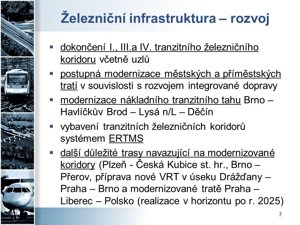 7 Železniční infrastruktura – rozvoj  dokončení I., III.a IV. tranzitního železničního koridoru včetně uzlů  postupná modernizace městských a příměs