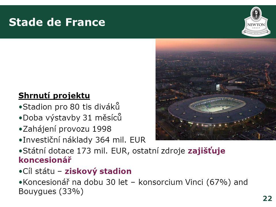 22 Stade de France Shrnutí projektu •Stadion pro 80 tis diváků •Doba výstavby 31 měsíců •Zahájení provozu 1998 •Investiční náklady 364 mil.