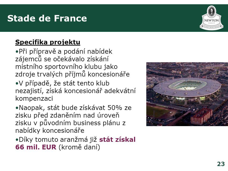 23 Stade de France Specifika projektu •Při přípravě a podání nabídek zájemců se očekávalo získání místního sportovního klubu jako zdroje trvalých příjmů koncesionáře •V případě, že stát tento klub nezajistí, získá koncesionář adekvátní kompenzaci •Naopak, stát bude získávat 50% ze zisku před zdaněním nad úroveň zisku v původním business plánu z nabídky koncesionáře •Díky tomuto aranžmá již stát získal 66 mil.