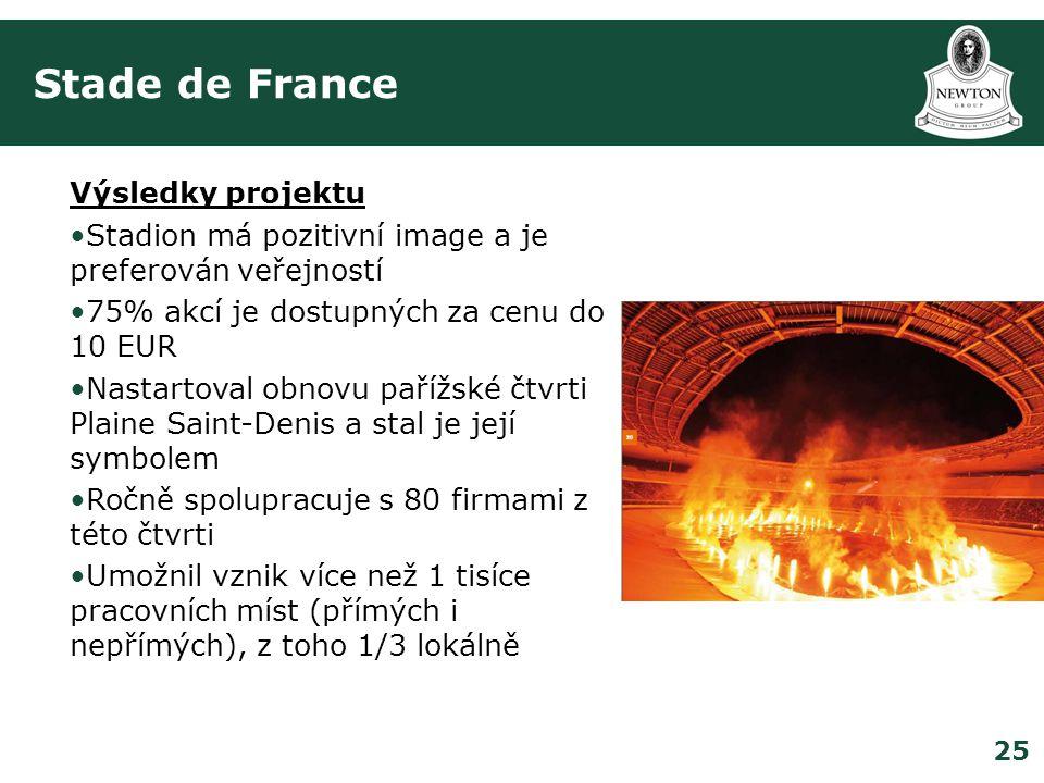 25 Stade de France Výsledky projektu •Stadion má pozitivní image a je preferován veřejností •75% akcí je dostupných za cenu do 10 EUR •Nastartoval obnovu pařížské čtvrti Plaine Saint-Denis a stal je její symbolem •Ročně spolupracuje s 80 firmami z této čtvrti •Umožnil vznik více než 1 tisíce pracovních míst (přímých i nepřímých), z toho 1/3 lokálně