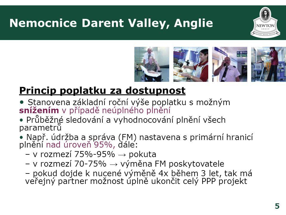 5 Nemocnice Darent Valley, Anglie Princip poplatku za dostupnost • Stanovena základní roční výše poplatku s možným snížením v případě neúplného plnění • Průběžné sledování a vyhodnocování plnění všech parametrů • Např.