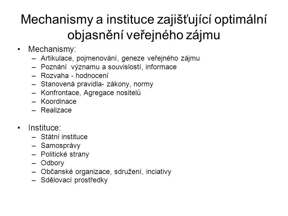 Mechanismy a instituce zajišťující optimální objasnění veřejného zájmu •Mechanismy: –Artikulace, pojmenování, geneze veřejného zájmu –Poznání významu a souvislostí, informace –Rozvaha - hodnocení –Stanovená pravidla- zákony, normy –Konfrontace, Agregace nositelů –Koordinace –Realizace •Instituce: –Státní instituce –Samosprávy –Politické strany –Odbory –Občanské organizace, sdružení, inciativy –Sdělovací prostředky