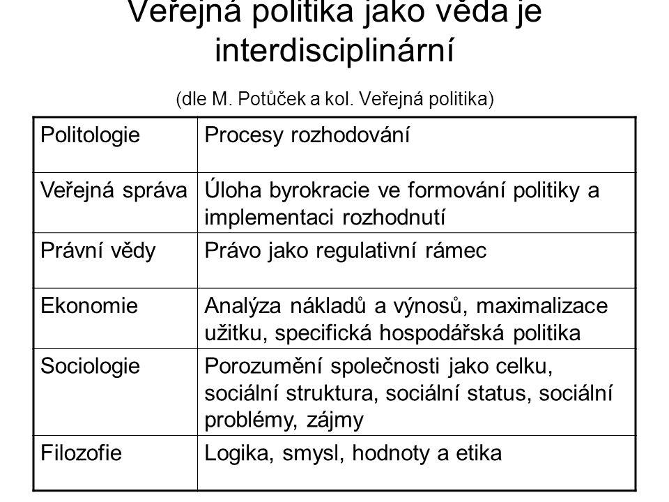 Veřejná politika jako věda je interdisciplinární (dle M. Potůček a kol. Veřejná politika) PolitologieProcesy rozhodování Veřejná správaÚloha byrokraci
