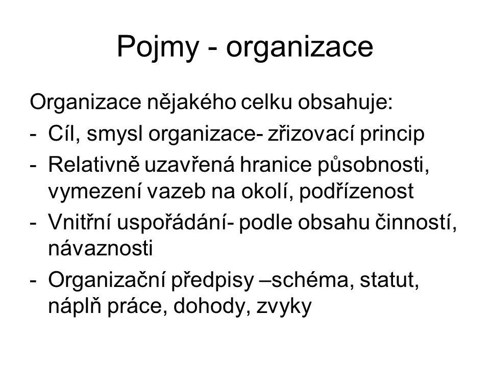 Pojmy - organizace Organizace nějakého celku obsahuje: -Cíl, smysl organizace- zřizovací princip -Relativně uzavřená hranice působnosti, vymezení vazeb na okolí, podřízenost -Vnitřní uspořádání- podle obsahu činností, návaznosti -Organizační předpisy –schéma, statut, náplň práce, dohody, zvyky