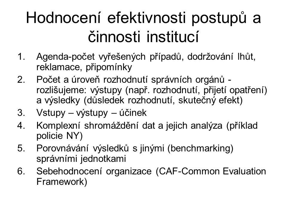 Hodnocení efektivnosti postupů a činnosti institucí 1.Agenda-počet vyřešených případů, dodržování lhůt, reklamace, připomínky 2.Počet a úroveň rozhodn