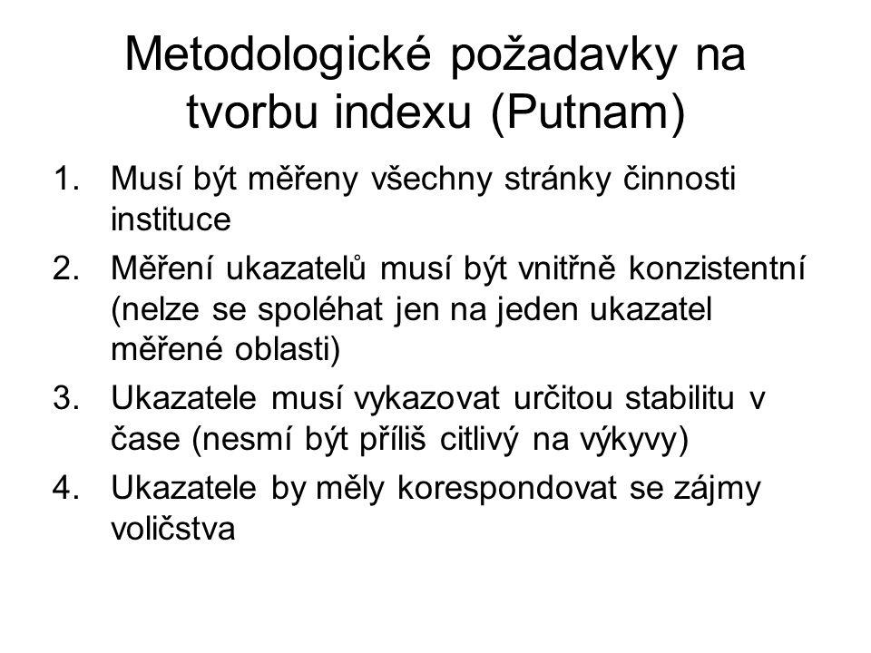 Metodologické požadavky na tvorbu indexu (Putnam) 1.Musí být měřeny všechny stránky činnosti instituce 2.Měření ukazatelů musí být vnitřně konzistentní (nelze se spoléhat jen na jeden ukazatel měřené oblasti) 3.Ukazatele musí vykazovat určitou stabilitu v čase (nesmí být příliš citlivý na výkyvy) 4.Ukazatele by měly korespondovat se zájmy voličstva