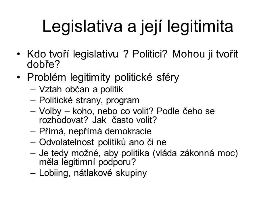 Legislativa a její legitimita •Kdo tvoří legislativu ? Politici? Mohou ji tvořit dobře? •Problém legitimity politické sféry –Vztah občan a politik –Po