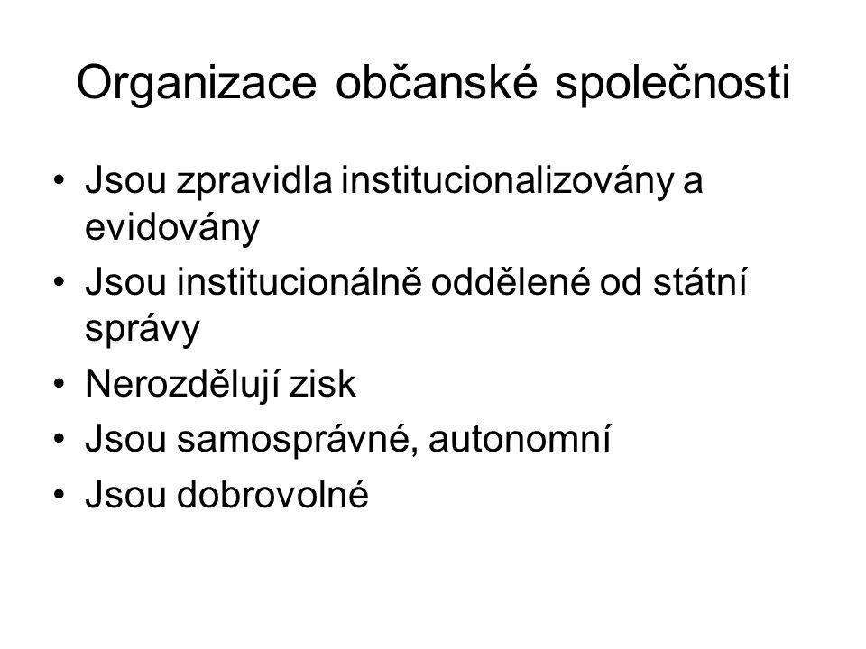 Organizace občanské společnosti •Jsou zpravidla institucionalizovány a evidovány •Jsou institucionálně oddělené od státní správy •Nerozdělují zisk •Jsou samosprávné, autonomní •Jsou dobrovolné