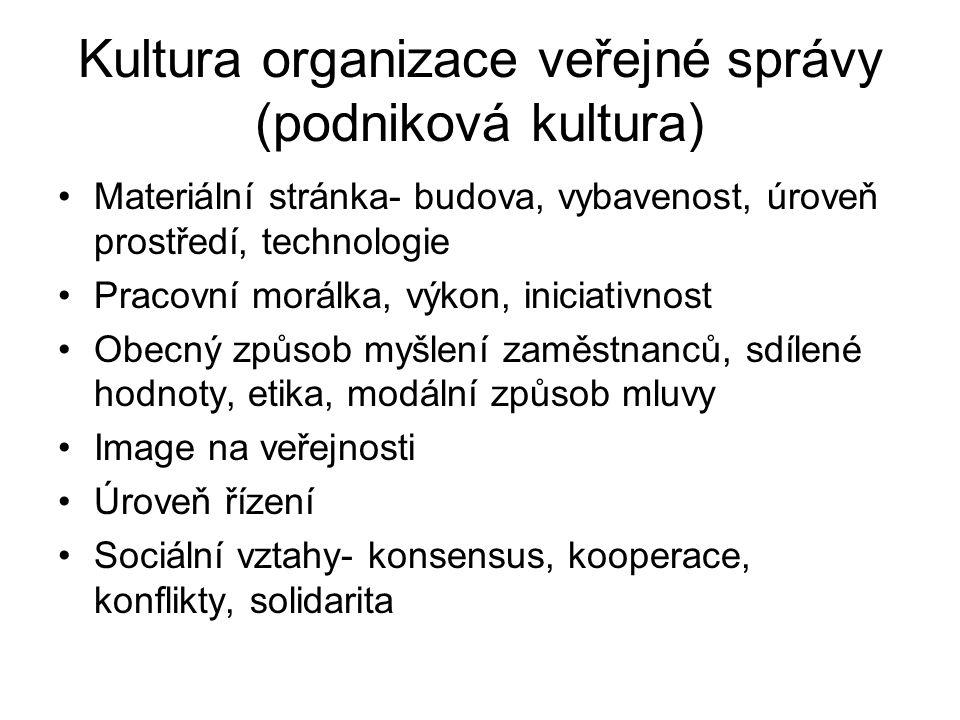 Kultura organizace veřejné správy (podniková kultura) •Materiální stránka- budova, vybavenost, úroveň prostředí, technologie •Pracovní morálka, výkon,