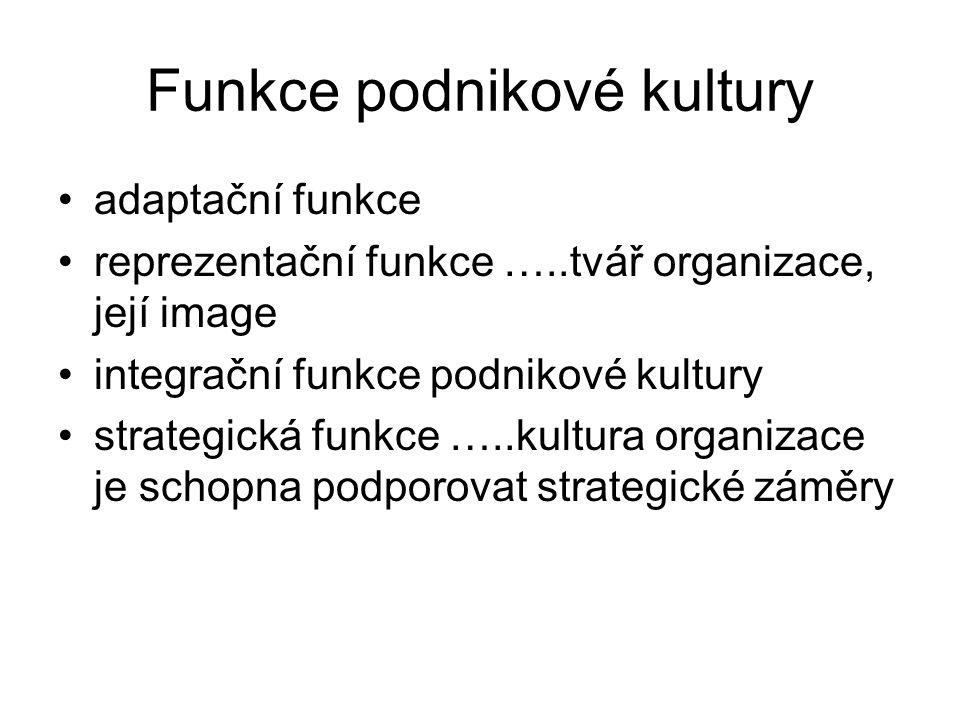 Funkce podnikové kultury •adaptační funkce •reprezentační funkce …..tvář organizace, její image •integrační funkce podnikové kultury •strategická funkce …..kultura organizace je schopna podporovat strategické záměry