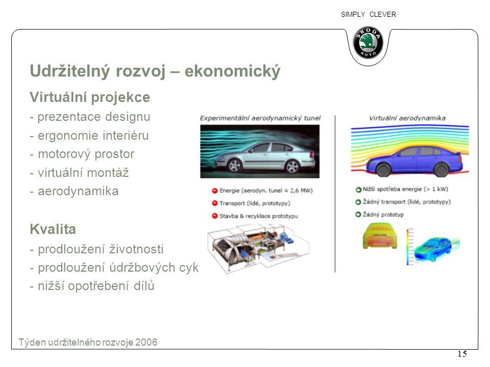 SIMPLY CLEVER 16 Týden udržitelného rozvoje 2006 Udržitelný rozvoj – ekonomický Motory - snížení spotřeby při zachování výkonu motoru - splnění limitů Euro 4 - minimalizace spotřeby oleje - snadná recyklace DPF – filtr pevných částic - snížení pevných částic na 5 mg/km (limit E 4 25 mg/km) - pro vznětové motory