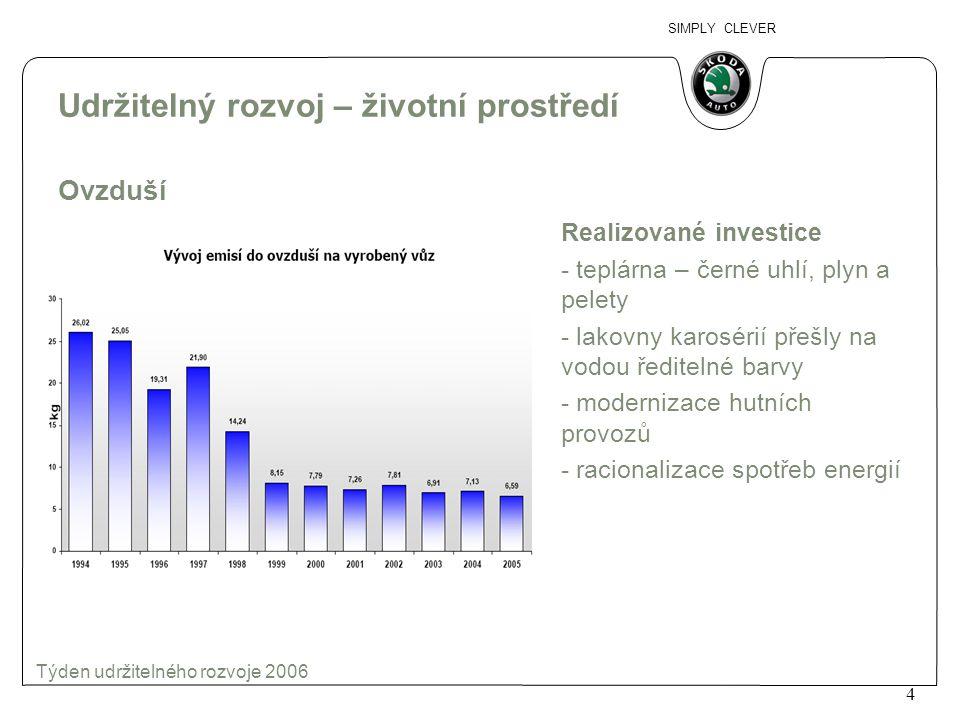 SIMPLY CLEVER 5 Týden udržitelného rozvoje 2006 Udržitelný rozvoj – životní prostředí Voda Realizované investice - oddělené zásobování pitnou vodou a vodou pro průmyslové účely - uzavření chladících okruhů a okruhů myček automobilů - výstavba moderních ČOV a výstavba čistírny dešťových vod - čistota vypouštěných odpadních vod je výrazně vyšší než předepsané limity – je odpuštěno placení poplatků za vypouštění odpadních vod