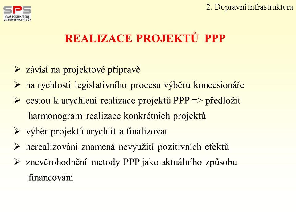REALIZACE PROJEKTŮ PPP  závisí na projektové přípravě  na rychlosti legislativního procesu výběru koncesionáře  cestou k urychlení realizace projek