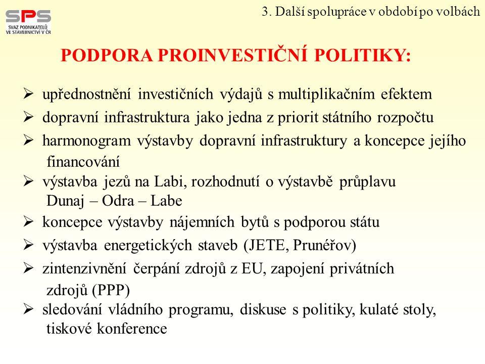 3. Další spolupráce v období po volbách PODPORA PROINVESTIČNÍ POLITIKY:  upřednostnění investičních výdajů s multiplikačním efektem  dopravní infras
