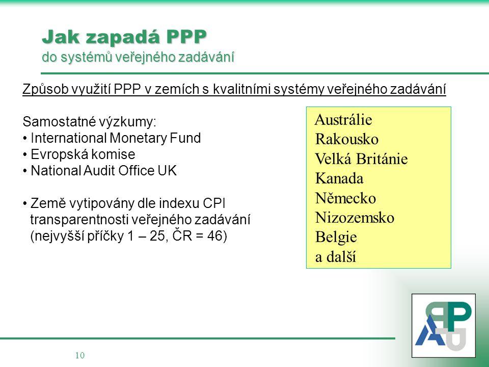 10 Jak zapadá PPP do systémů veřejného zadávání Způsob využití PPP v zemích s kvalitními systémy veřejného zadávání Samostatné výzkumy: • • Internatio