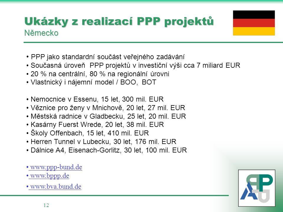 12 Ukázky z realizací PPP projektů Německo • • PPP jako standardní součást veřejného zadávání • • Současná úroveň PPP projektů v investiční výši cca 7