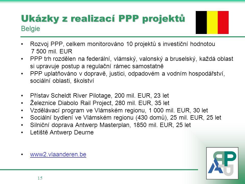 15 Ukázky z realizací PPP projektů Belgie •Rozvoj PPP, celkem monitorováno 10 projektů s investiční hodnotou 7 500 mil. EUR •PPP trh rozdělen na feder