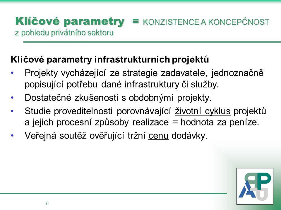 6 Klíčové parametry = KONZISTENCE A KONCEPČNOST z pohledu privátního sektoru Klíčové parametry infrastrukturních projektů •Projekty vycházející ze str