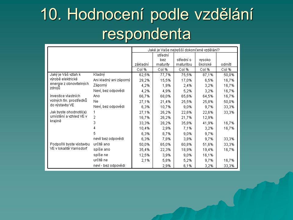 10. Hodnocení podle vzdělání respondenta