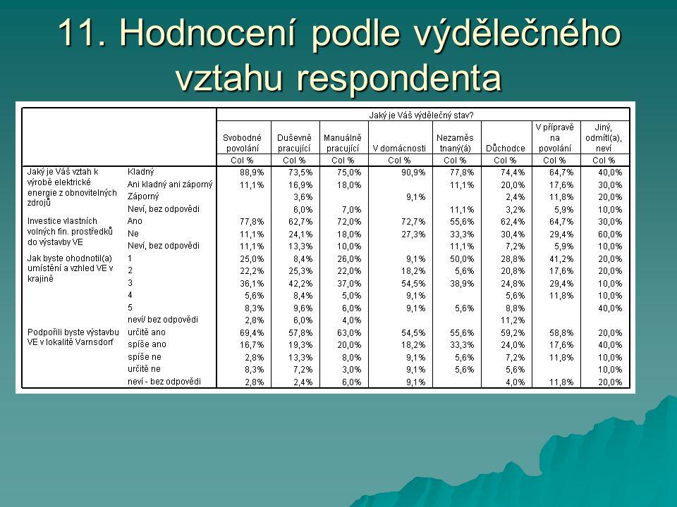11. Hodnocení podle výdělečného vztahu respondenta