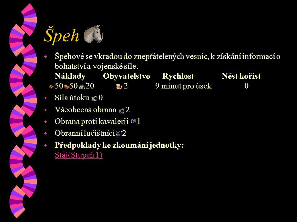 Špeh w Špehové se vkradou do znepřátelených vesnic, k získání informací o bohatství a vojenské síle.