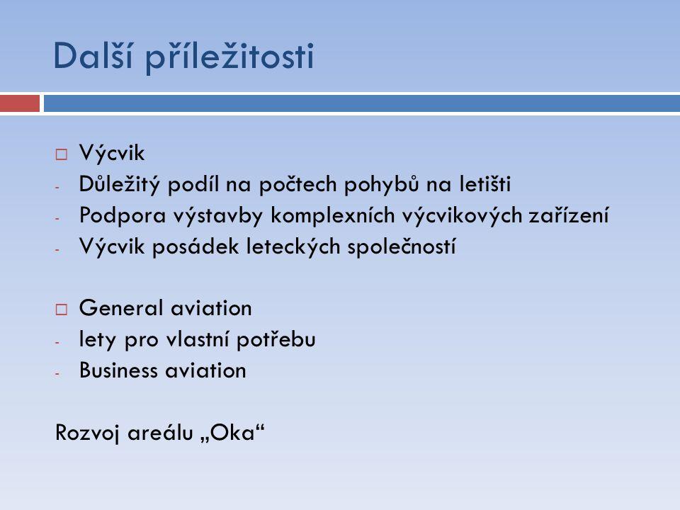 Podpora růstu provozu  Incentivní programy pro: - nové destinace v pravidelné dopravě - cestovní kanceláře v charterové dopravě - bázování letadla - technické přistání (údržba) - výcvikové lety  Kvalitní služba poskytovaná letištěm  Marketingová podpora  Vstřícnost vůči novým subjektům zakládajícím na letišti své pobočky (letecké společnosti, GSA, spedice cestovní kanceláře)