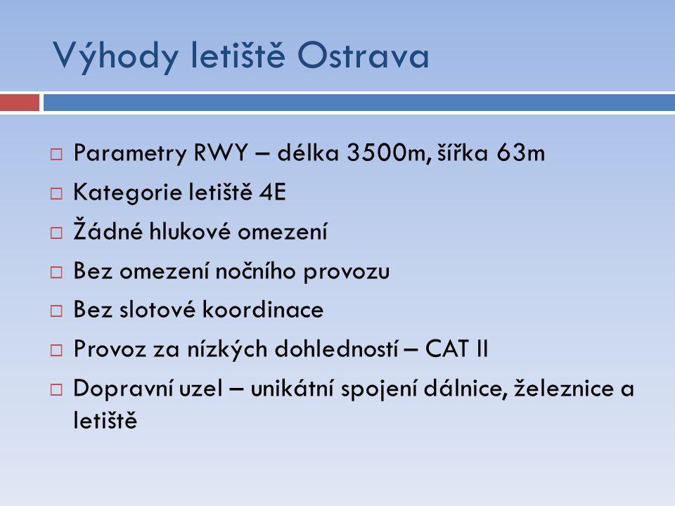 Výhody letiště Ostrava  Parametry RWY – délka 3500m, šířka 63m  Kategorie letiště 4E  Žádné hlukové omezení  Bez omezení nočního provozu  Bez slo