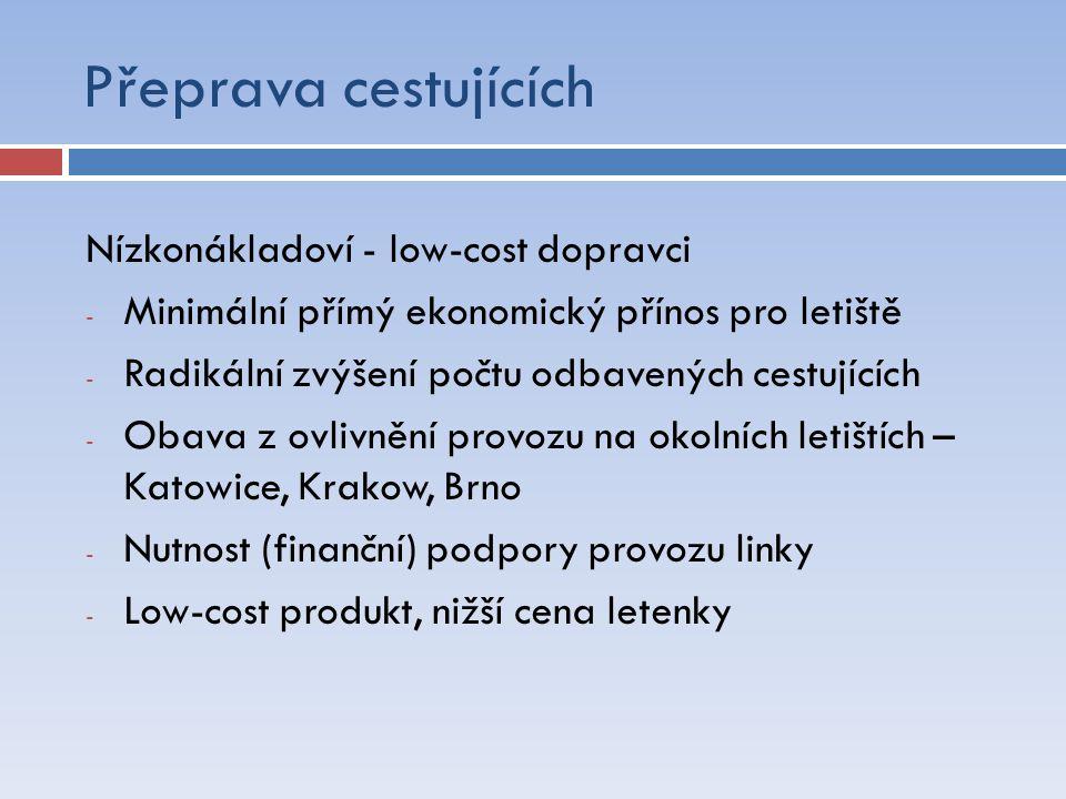 Přeprava cestujících Nízkonákladoví - low-cost dopravci - Minimální přímý ekonomický přínos pro letiště - Radikální zvýšení počtu odbavených cestujících - Obava z ovlivnění provozu na okolních letištích – Katowice, Krakow, Brno - Nutnost (finanční) podpory provozu linky - Low-cost produkt, nižší cena letenky