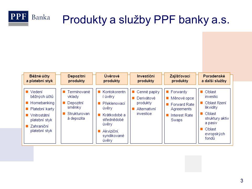 3 Depozitní produkty Úvěrové produkty Investiční produkty Zajišťovací produkty Poradenské a další služby Běžné účty a platební styk  Vedení běžných ú