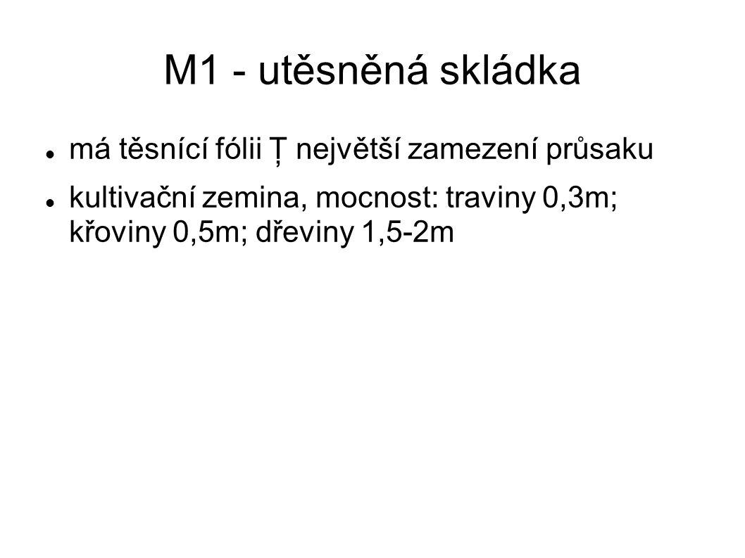 M1 - utěsněná skládka  má těsnící fólii Ţ největší zamezení průsaku  kultivační zemina, mocnost: traviny 0,3m; křoviny 0,5m; dřeviny 1,5-2m