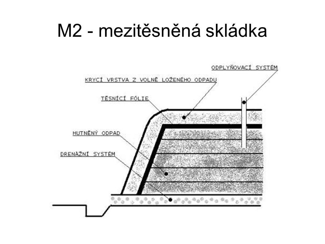 M2 - mezitěsněná skládka