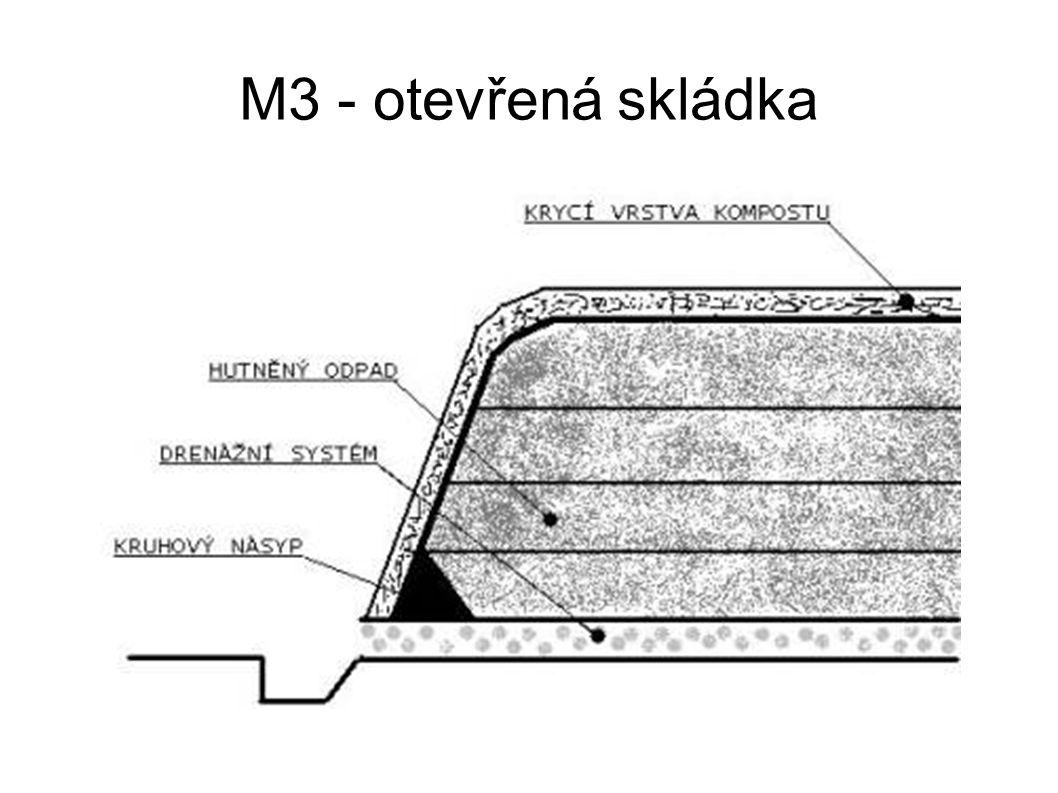 M3 - otevřená skládka