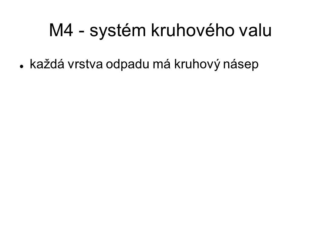 M4 - systém kruhového valu  každá vrstva odpadu má kruhový násep