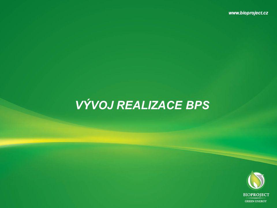 VÝVOJ REALIZACE BPS www.bioproject.cz