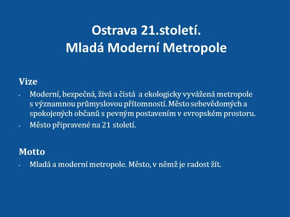 Ostrava 21.století.