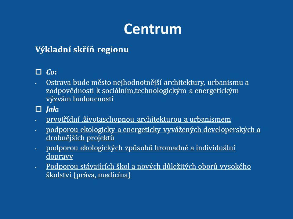 Centrum Výkladní skříň regionu oCo: • Ostrava bude město nejhodnotnější architektury, urbanismu a zodpovědnosti k sociálním,technologickým a energetickým výzvám budoucnosti oJak: • prvotřídní,životaschopnou architekturou a urbanismem • podporou ekologicky a energeticky vyvážených developerských a drobnějších projektů • podporou ekologických způsobů hromadné a individuální dopravy • Podporou stávajících škol a nových důležitých oborů vysokého školství (práva, medicína)