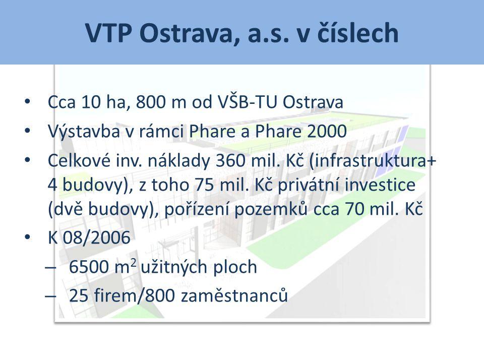VTP Ostrava, a.s. v číslech • Cca 10 ha, 800 m od VŠB-TU Ostrava • Výstavba v rámci Phare a Phare 2000 • Celkové inv. náklady 360 mil. Kč (infrastrukt