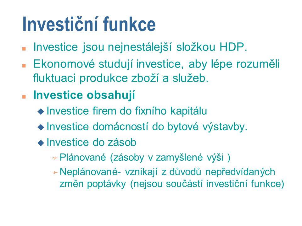 Investiční funkce n Investice jsou nejnestálejší složkou HDP. n Ekonomové studují investice, aby lépe rozuměli fluktuaci produkce zboží a služeb. n In
