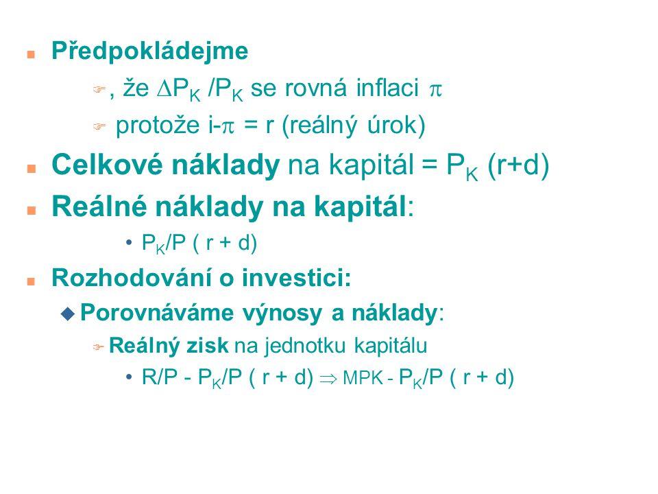 n Předpokládejme F, že ∆P K /P K se rovná inflaci  F protože i-  = r (reálný úrok) n Celkové náklady na kapitál = P K (r+d) n Reálné náklady na kapi