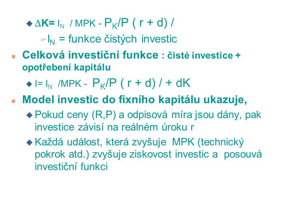 u  K= I N / MPK - P K /P ( r + d) / F I N = funkce čistých investic n Celková investiční funkce : čisté investice + opotřebení kapitálu u I= I N /MPK