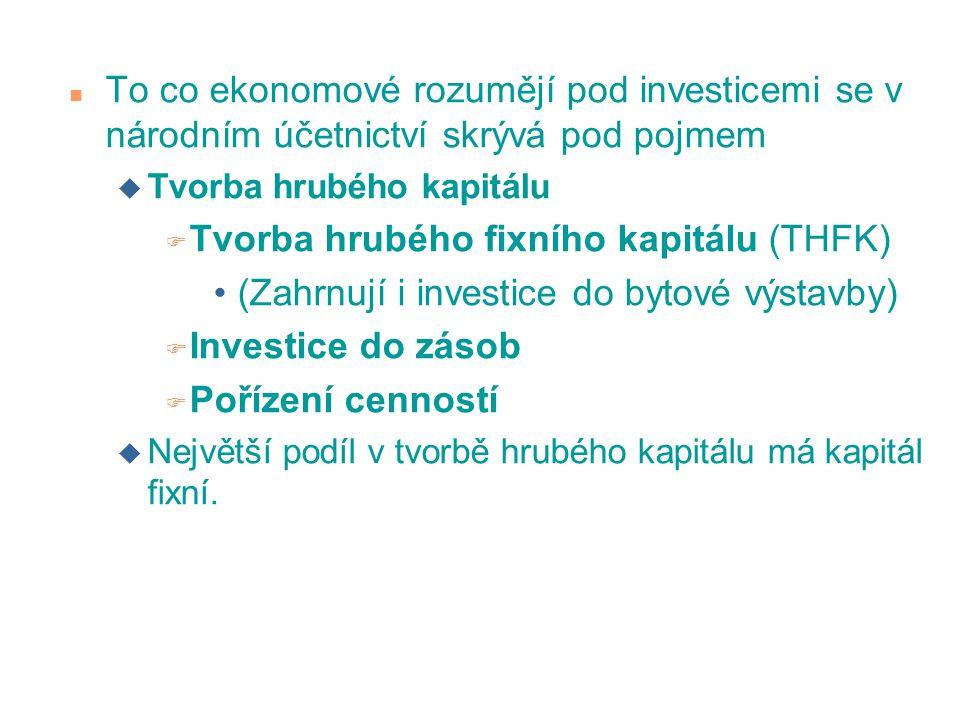 n To co ekonomové rozumějí pod investicemi se v národním účetnictví skrývá pod pojmem u Tvorba hrubého kapitálu F Tvorba hrubého fixního kapitálu (THF