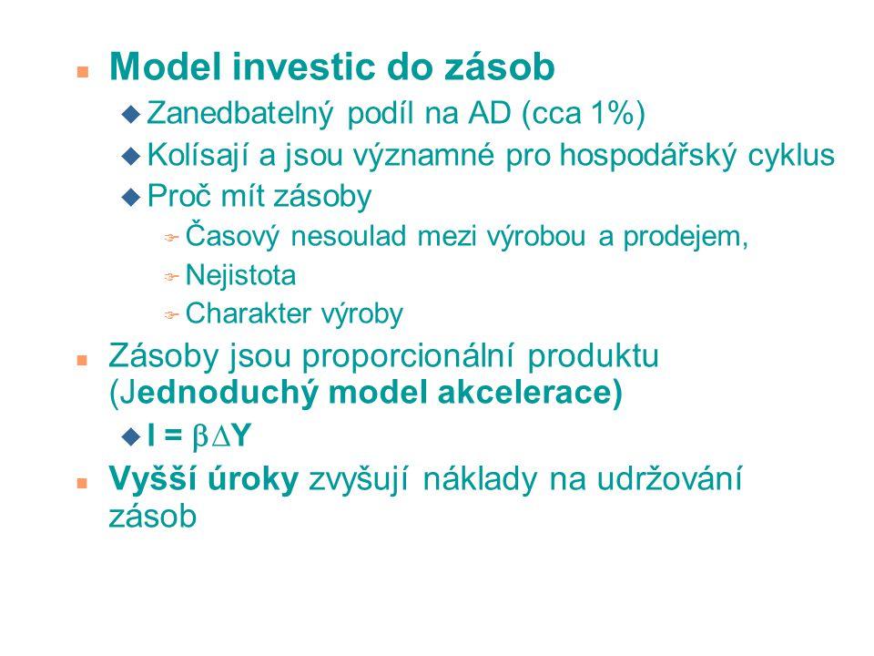 n Model investic do zásob u Zanedbatelný podíl na AD (cca 1%) u Kolísají a jsou významné pro hospodářský cyklus u Proč mít zásoby F Časový nesoulad me